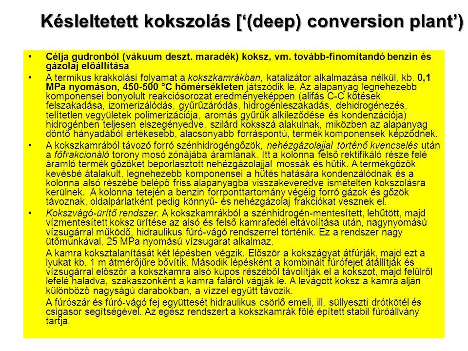Késleltetett kokszolás ['(deep) conversion plant')